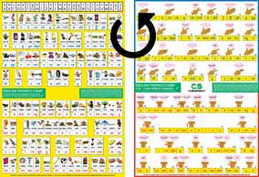 S-89 English Phonics Chart A3 CSV (Two-sided Small Wallchart for Groups or Individuals)