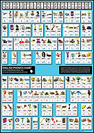 S-55 English Phonics Chart A3 (Small Wallchart for Group/Individual Reference)